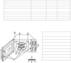 Resultado de imagen para microonda instrucciones