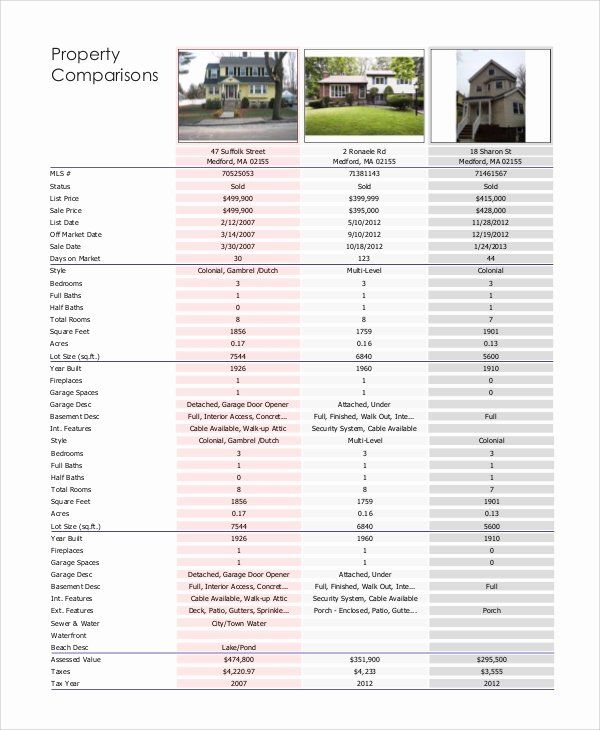 Real Estate Comparative Market Analysis Excel Template Fresh 9 Real Estate Market Analysis Comparative Market Analysis Market Analysis Template Market Analysis