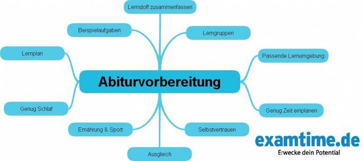 10 Tipps zur Abiturvorbereitung auf http://www.examtime.de/tipps-zur-abiturvorbereitung/