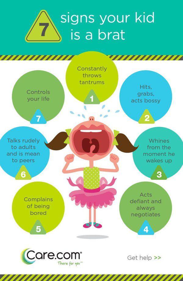 Permissive Parenting: 7 Signs Your Kid Is a Brat