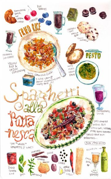 Spaghetti a la puttanesca — food illustration | Tumblr. Illustrated recipe