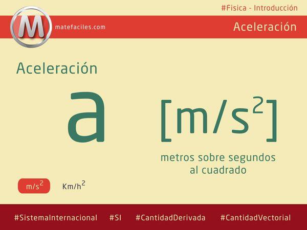 La #aceleración es una #cantidad #derivada y #vectorial de la #Física, sus #unidades oficiales son los #metros sobre #segundos al #cuadrado, y así la utilizaremos para resolver #problemas. #matefaciles