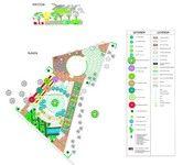 Diseños exteriores o interiores. Plano de planta y sección de Jardín de los sentidos
