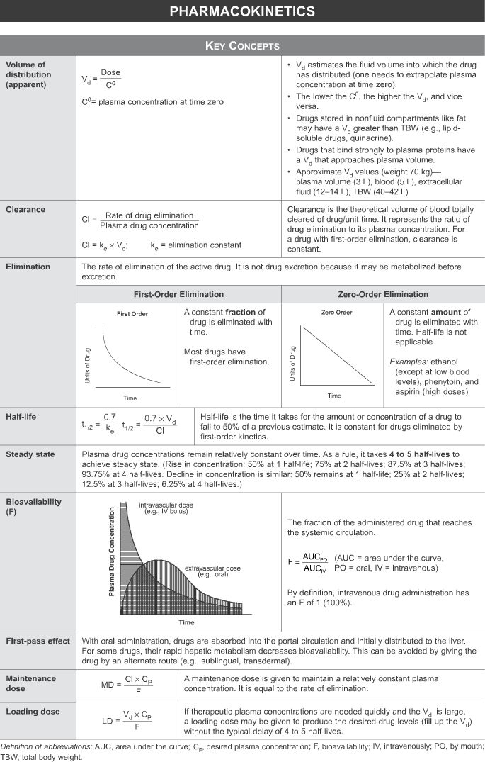 Successful Scientific Writing A Step By Step Guide For The ...