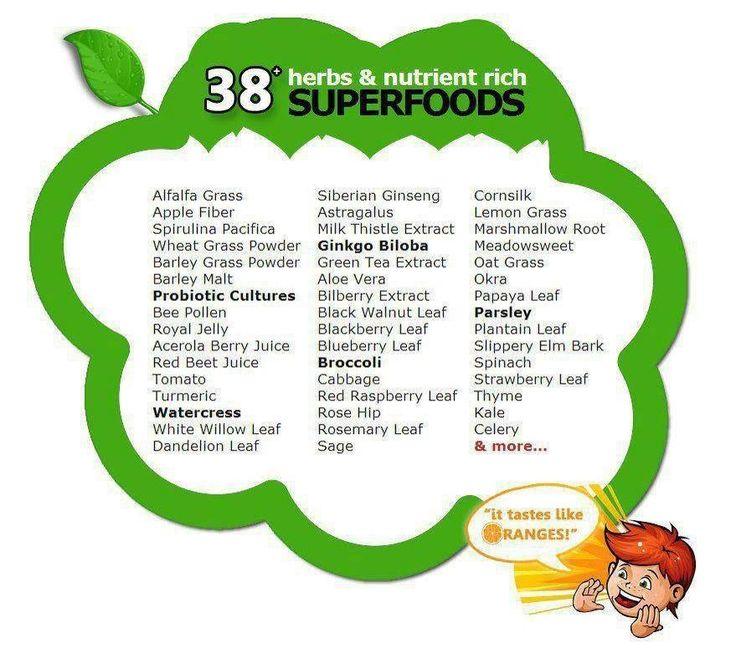 Greens ingredients
