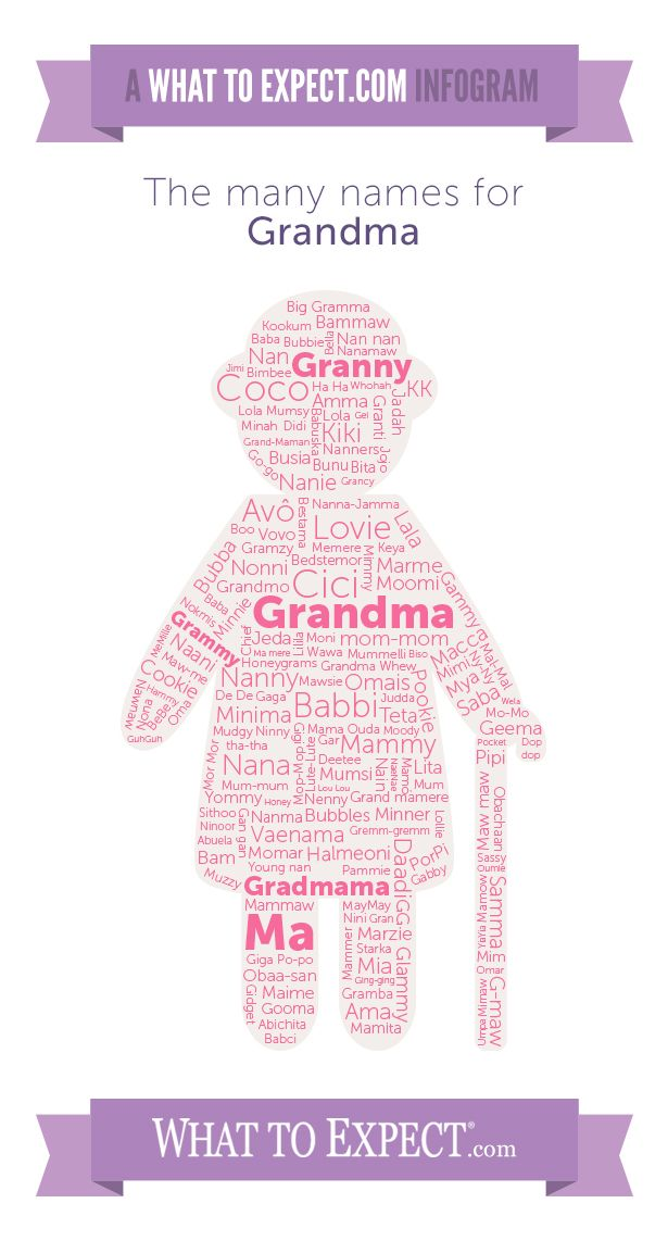 Grandma names...May need this in several years!