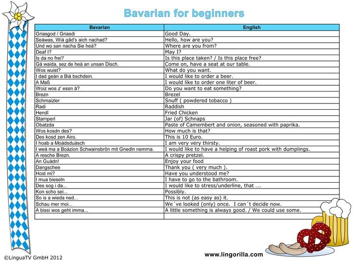 Learn Bavarian   Language Course