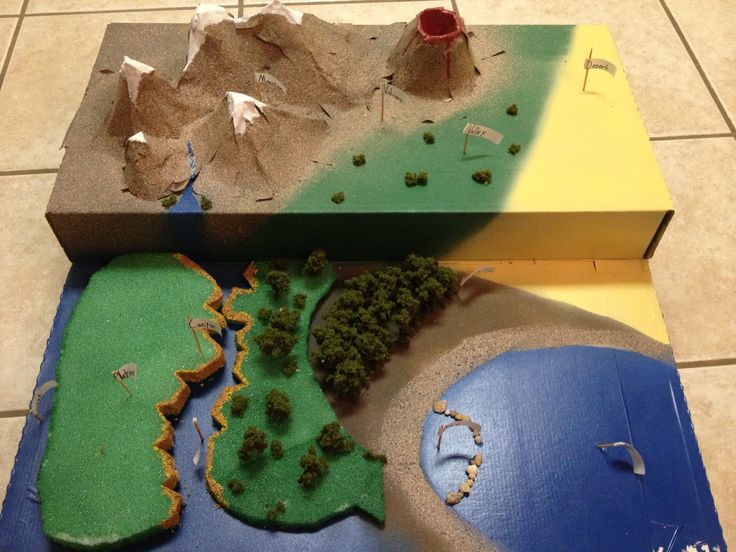1000 images about landform project ideas on pinterest for How to make different types of house models