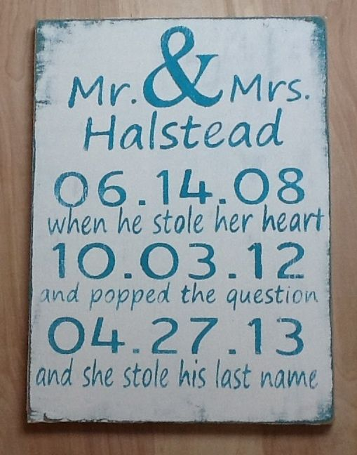 Important dates sign , Wedding/Anniversary/Engagement/Personalized