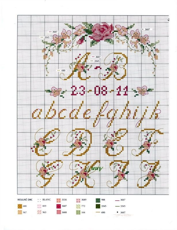 Alphabet for Wedding Cake cross stitch cart
