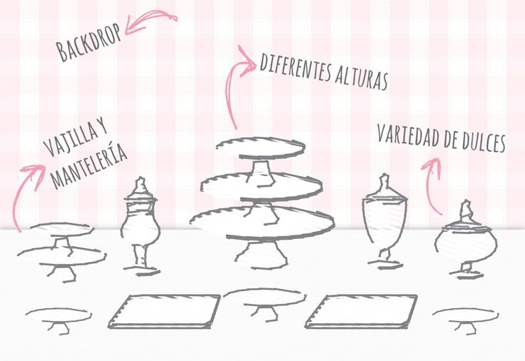 By Invitation Only | {tips | tendencias} Tips y consejos para armar una mesa dulce | http://byinvitationonlyblog.com