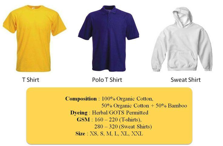 Corporate Wear.... Providing Premium Quality;Responsible Procurement;Strengthening Brand Value   Employee Sensitization