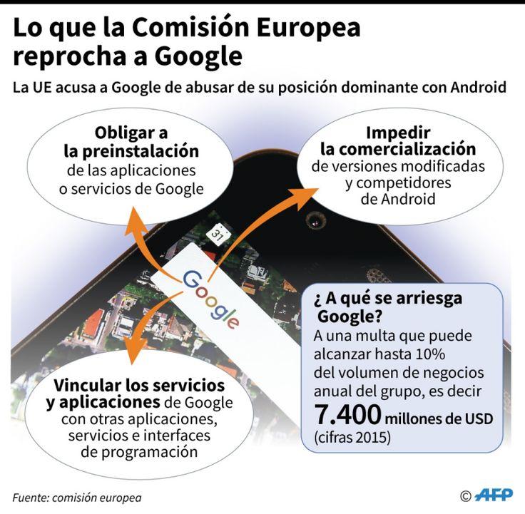 Lo que la UE reprocha a Google. Vía: AFP