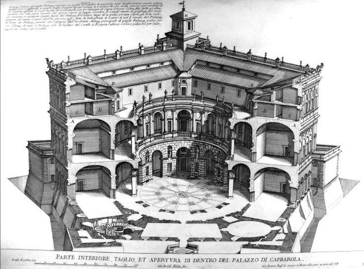 Vila Caprarola, sectiune prin forma pentagonala.