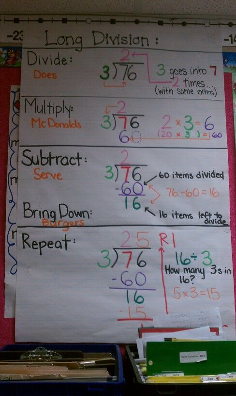 Worksheets 2 Digit Division Anchor Chart 17 best ideas about division anchor chart on pinterest long 5 nbt b 6 find whole