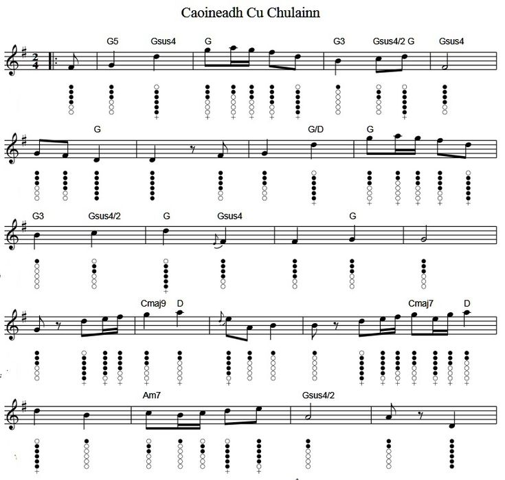 Best 25+ Irish music charts ideas on Pinterest Different coffees - clarinet fingering chart
