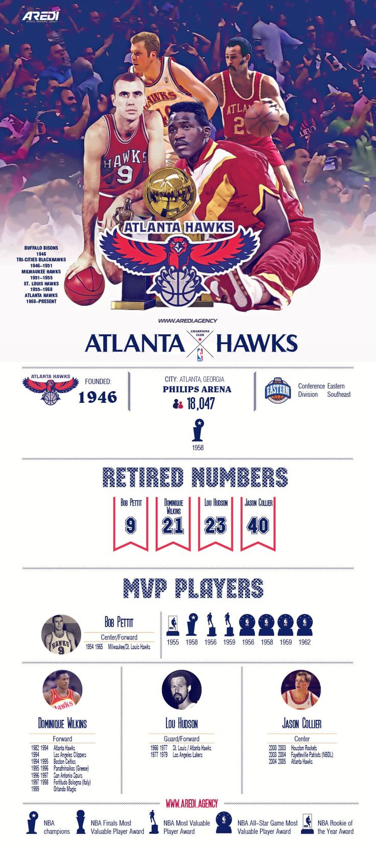 The best players in the history of the Atlanta Hawks, Bob Pettit, Dominique Wilkins, Lou Hudson, Jason Collier, infographic, art, sport, create, design, basketball, club, champion, branding, NBA, MVP legends, histoty, All Star game, #sportaredi