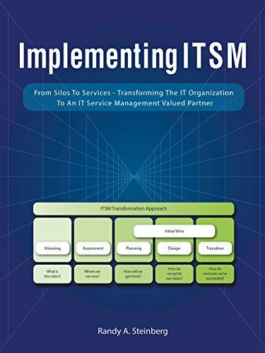 Implementing Itsm: From Silos to Services: Transforming the It Organization to an It Service Management Valued Partner:   The traditional IT operating model of delivering IT to the business in the form of bundled capabilities and assets is now wearing thin in an age of cloud computing, on-demand services, virtualization, mobile devices, outsourcing and rapidly changing business delivery strategies. The role of IT is rapidly changing from a primary focus on engineering to a primary focu...