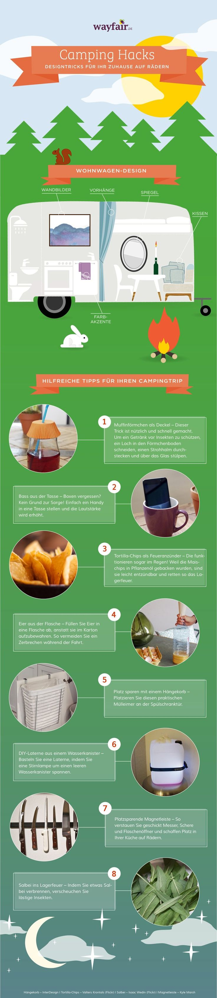 Caravan Hack Infografik