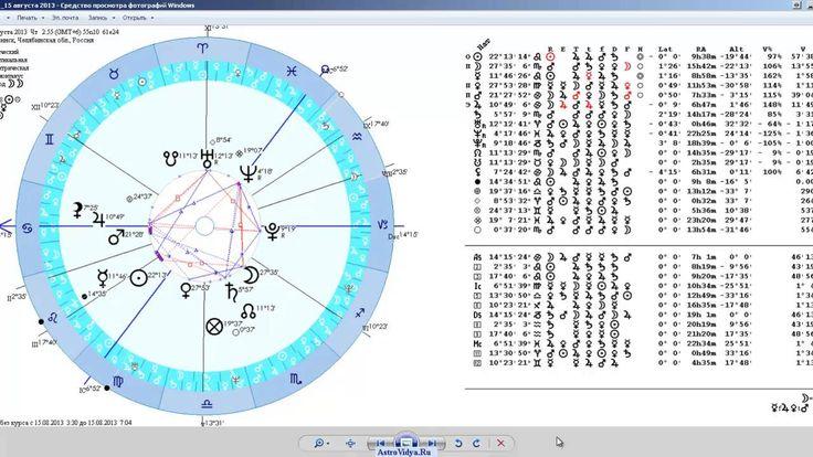 Астрология для астрологов. Гороскопы детей. Призвание, манеры, качества ...