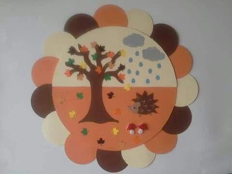 Mevsim grafiği