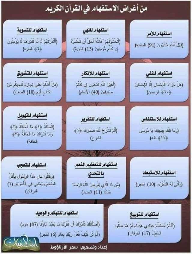 من أغراض الاستفهام في القرآنن الكريم Quran Quotes Quran Quotes