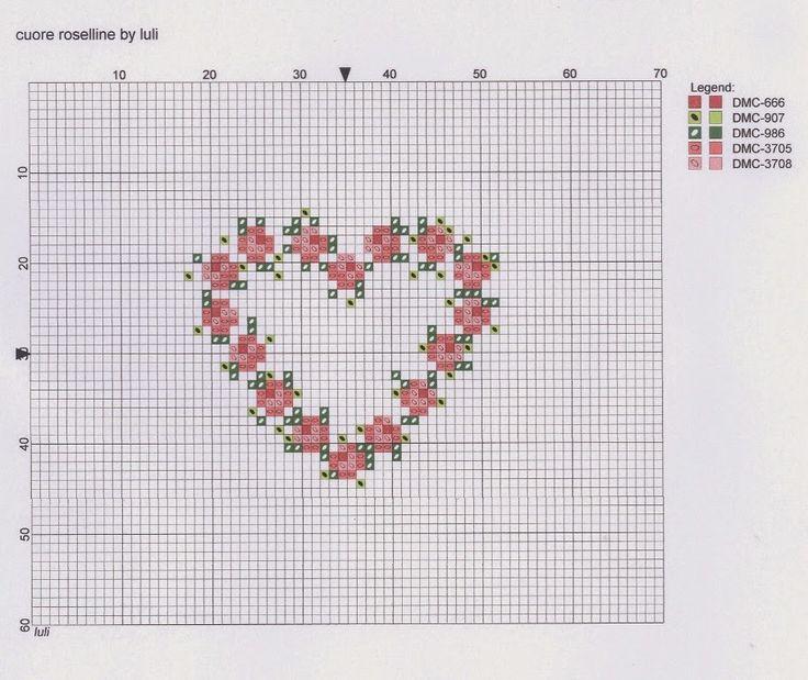 rose heart