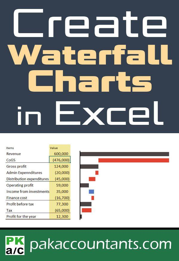 Create Waterfall Charts in Excel - Visualize Income Statements - Pricing Spreadsheet Template