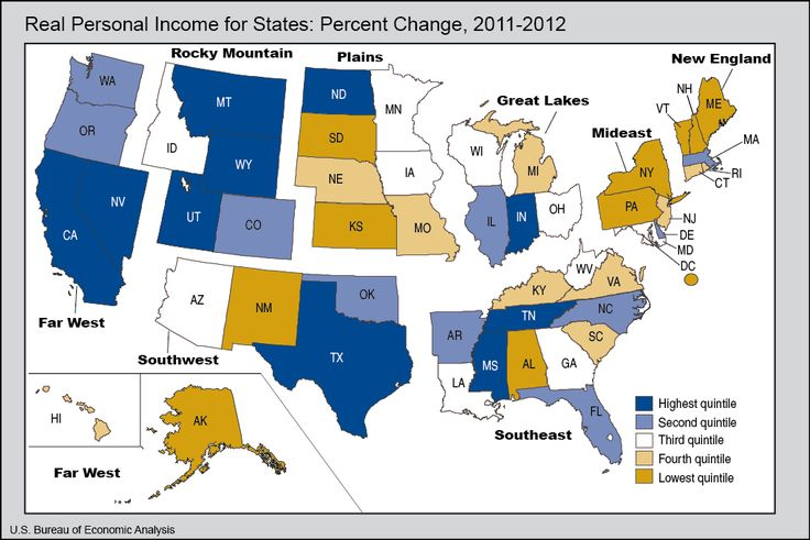 Real Personal Income for States and Metropolitan Areas, 2008-2012
