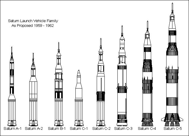 saturn rocket profile - Google Search | Mission Patches ...
