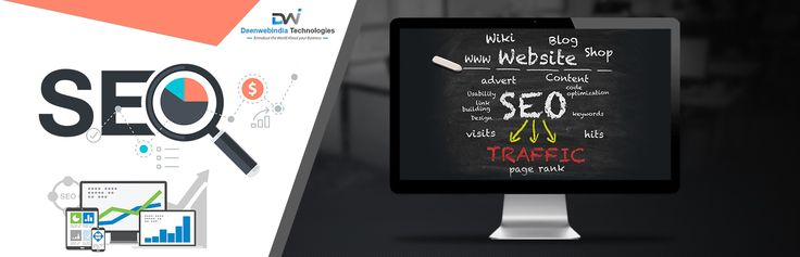 Through Deenwebindia Technologies' SEO reports, you can easily understand your customer behavior and performance.  Contact us at +91-9968216296, +91-8744944542(Mr. Anis Ahmad).