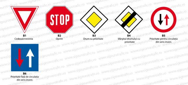 sigeurotrafic-indicatoare-rutiere-de-prioritate