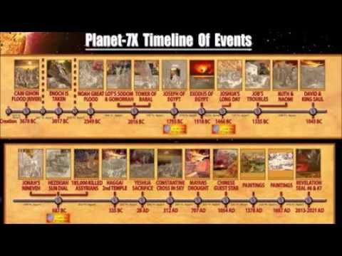 According to Gill Broussard , planet X has come by many times. It's not the 3600 year passing as others have suggested. Gill Broussard explains this througho...