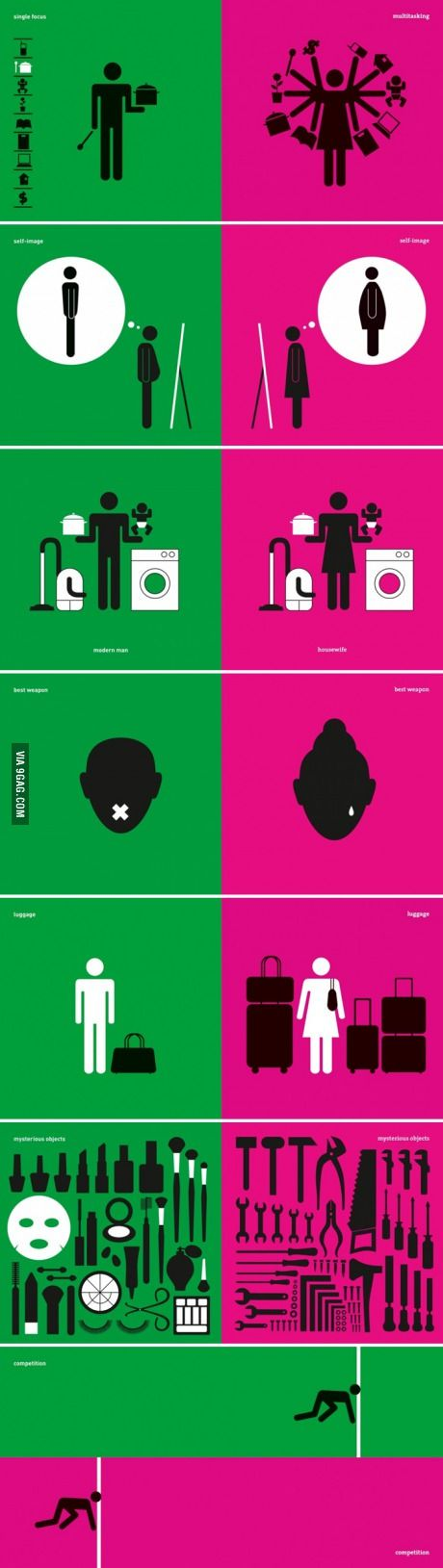 These Super Simple Pictograms Show The Ridiculousness Of Gender Stereotypes