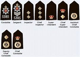 Image result for british Police Uniform Insignia