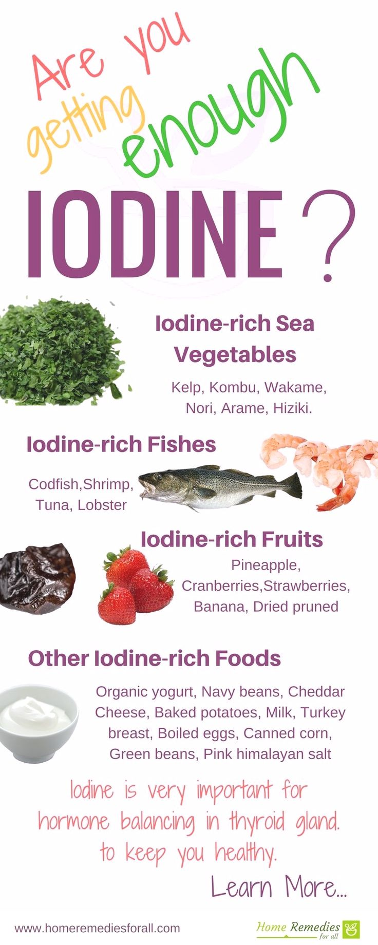 Iodine rich foods image by skorupskaya.toma on Health ...