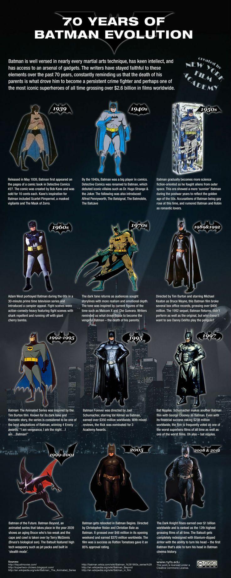 batman-infographic7.jpg (900×2250)