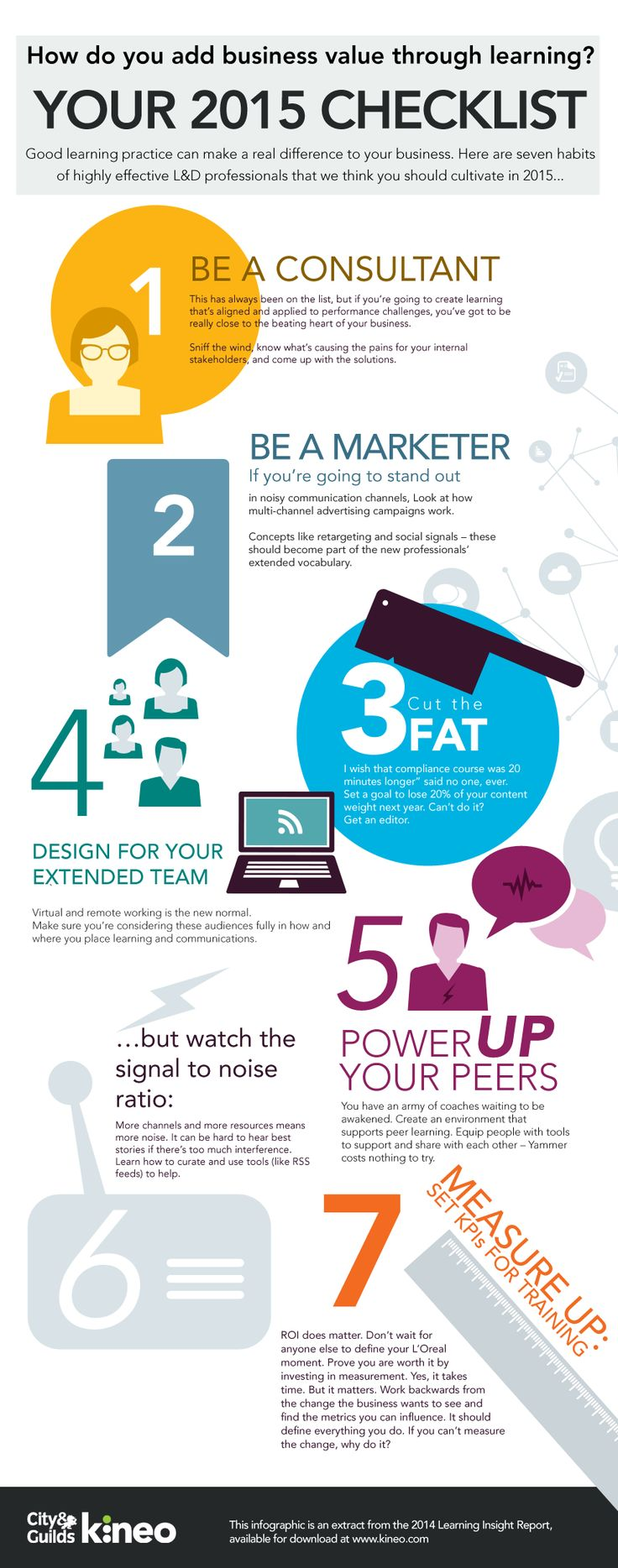E learning poster designs - 7 Things To Improve L D Performance In 2015 Learning Elearning