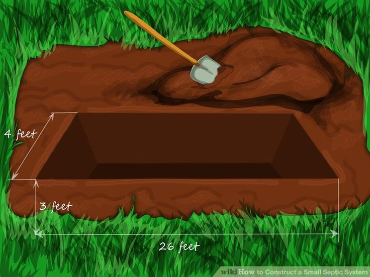 Image titled Construct a Small Septic System Step 1