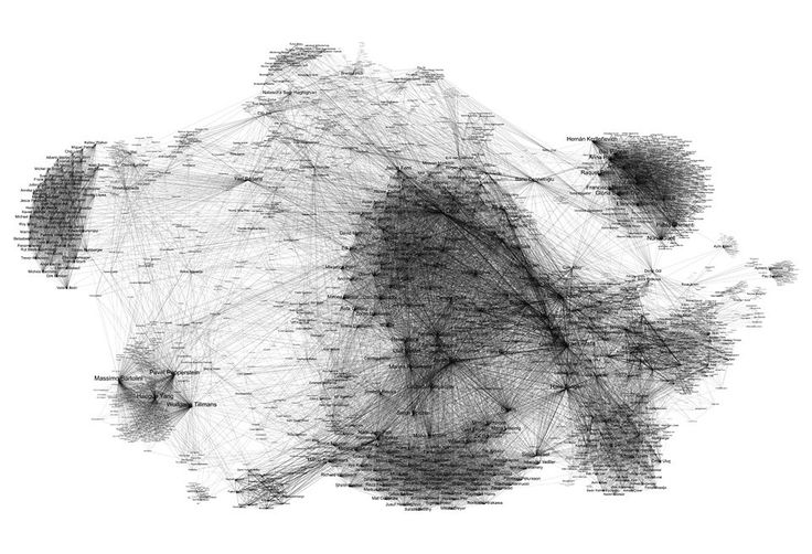 "Network of Artists Who Exhibited Together: ARTER ""Second Exhibition"" Edition, 2010, Istanbul"