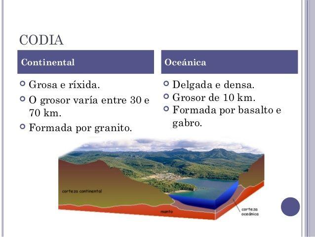 Resultado de imagen de codia rochas da xeosfera