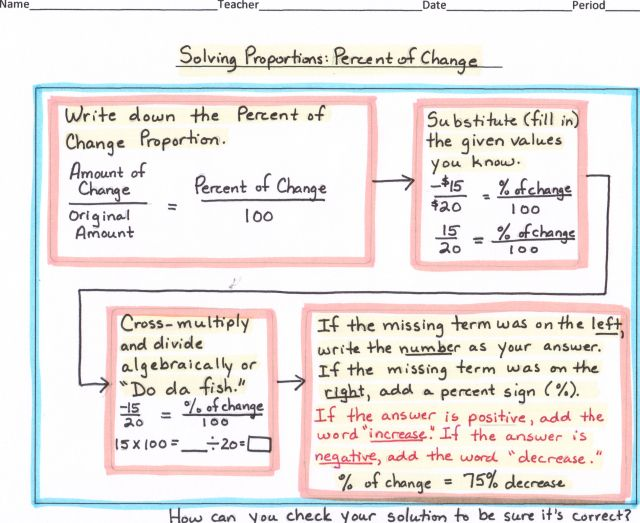 16 best Eureka G7 M1 images on Pinterest Teaching math, Teaching - avid tutorial request form