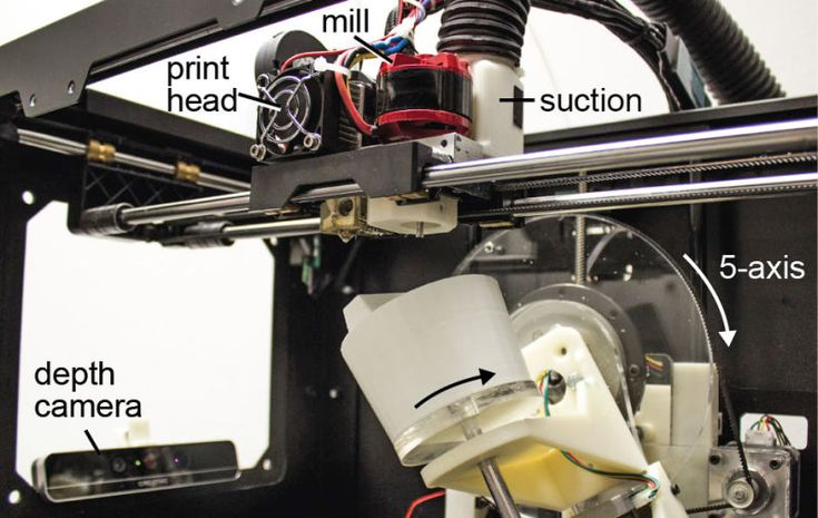 A Clever 3D Printer Fixes Printing Mistakes Instead of Starting Again From Scratch