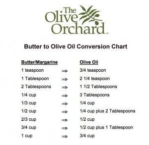 37 Best Olive Images On Pinterest Olive Oil Olives And Olive Oils