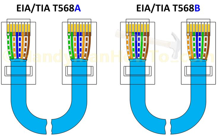 ethernet cable wiring diagram rj45  buell air horn