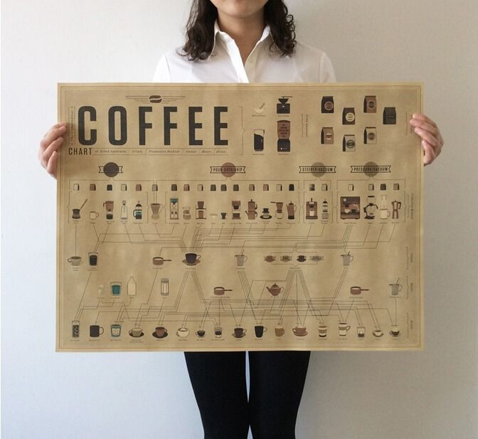 I like coffee - a lot! Wish I had a bigger kitchen I could hang this in!
