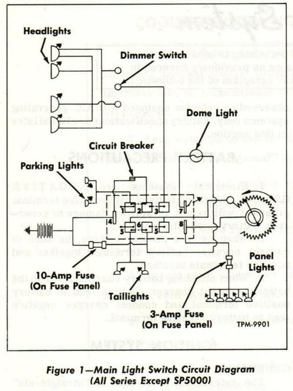 1960-1963 GMC Park Lamps | Truck lights, Gmc, Fuse panelPinterest
