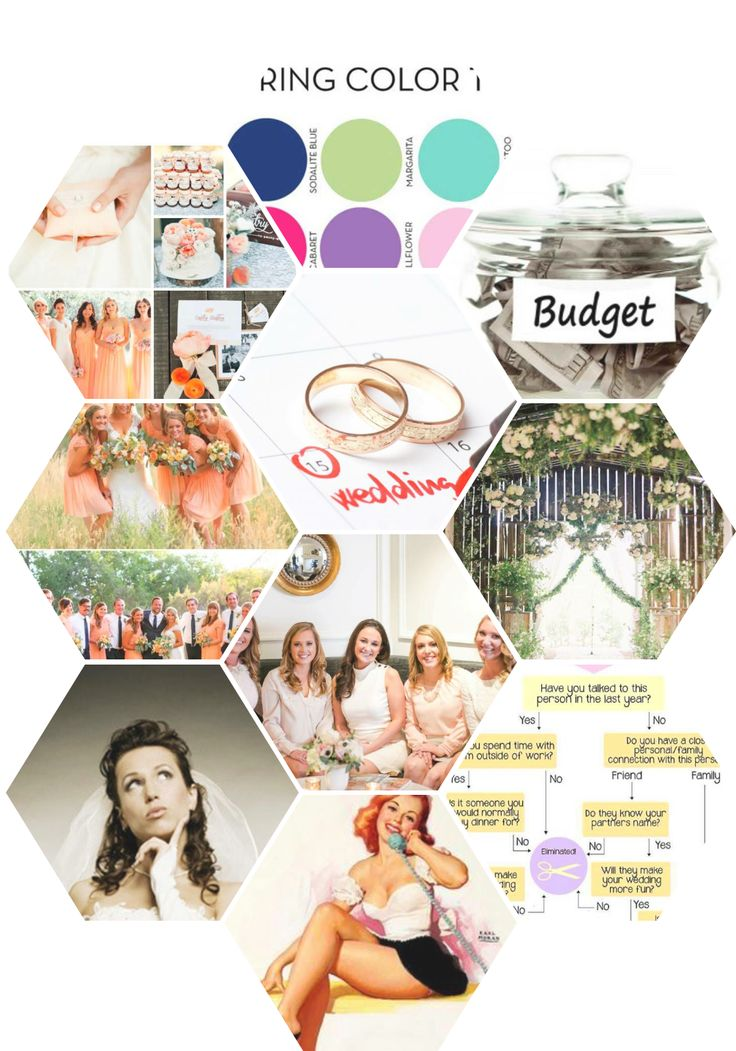 Checklist for all spring brides and grooms who wants to have the spring wedding of a lifetime