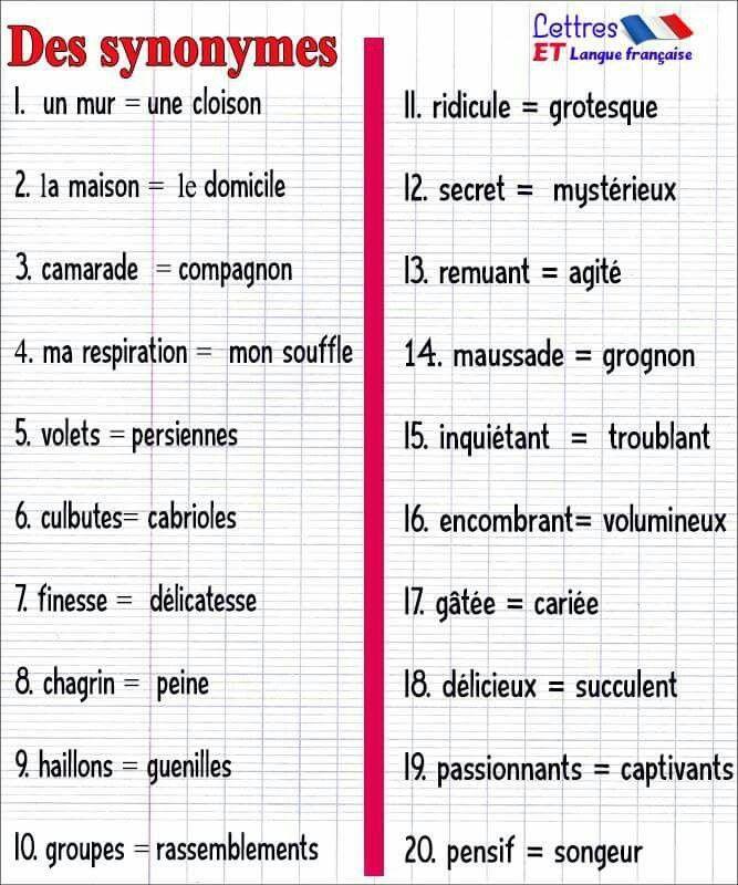 Les Synonymes Comment Apprendre Le Francais Apprendre Le Francais French Expressions