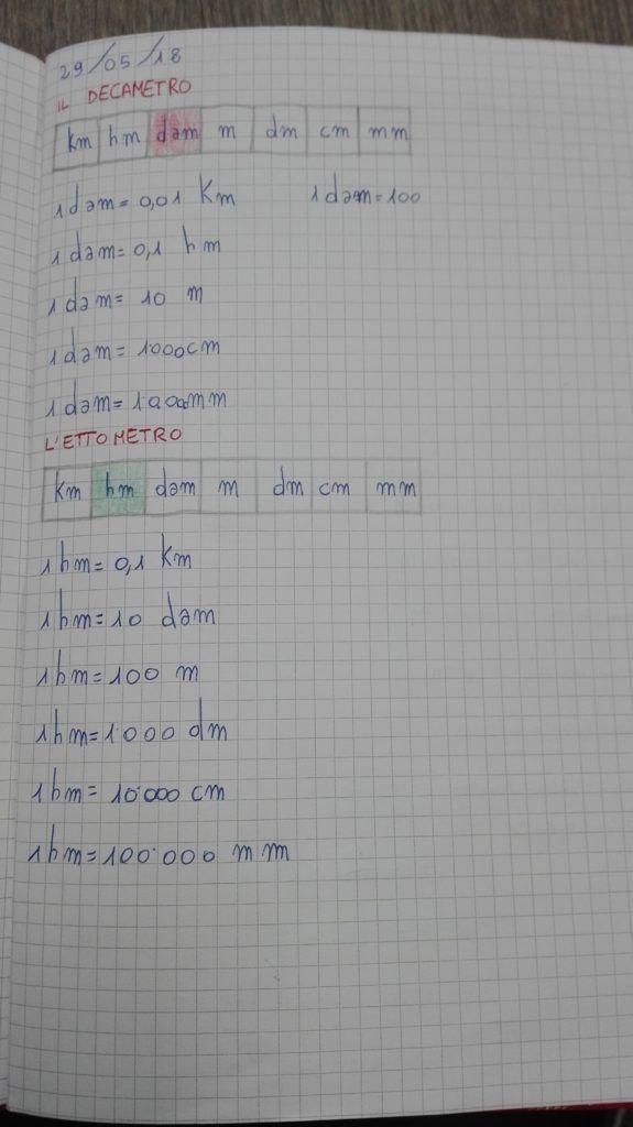Le misure di lunghezza- Problemi intuitivi-Classe Terza ...